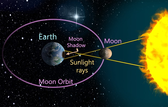 eclipse-2663824_640.jpg